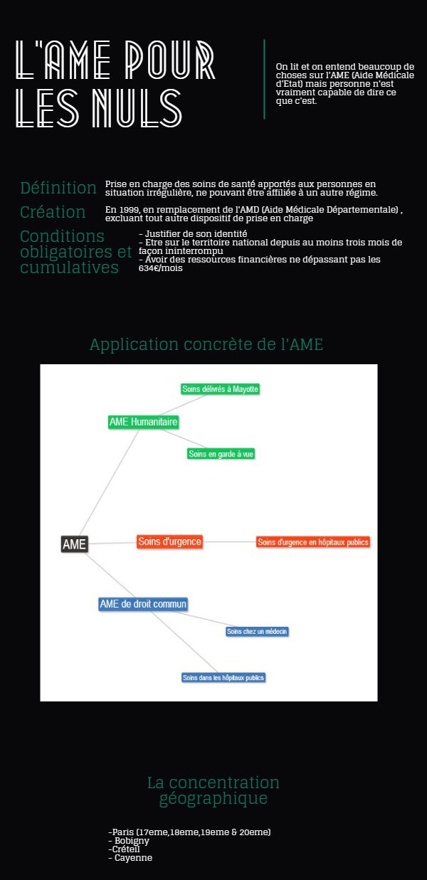 infographie_ame